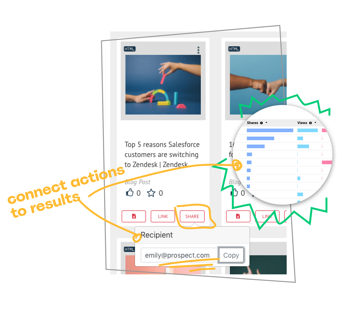 Doc tracking for sales enablement